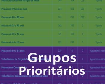 Grupos Prioritários